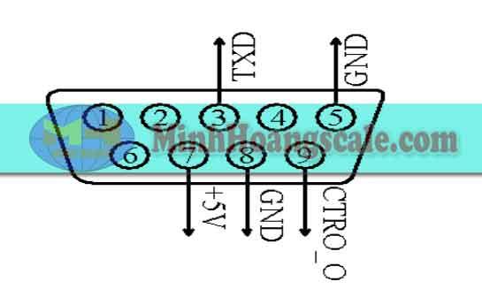 Cổng RS232 của bộ chỉ thị cân XK3190-A15