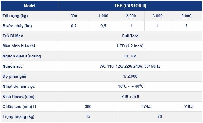 THông số kỹ thuật cân treo CASTON II